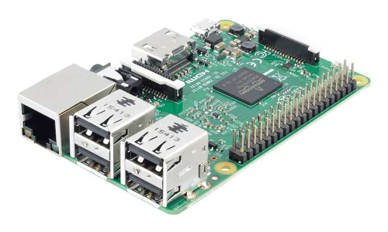 A Raspberry PI as embedded control. A solution or only suitable for a Prototype? | Engineering Spirit BV